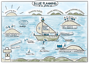blue-planning-in-practice